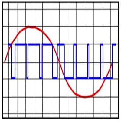 آموزش الکترونی - آموزش تولید سیگنال PWM در میکروکنترلرر AVR جهت کنترل میزان نور ، کنترلر دور موتور ، یا ایجاد سیگنال صوتی با استفاده از کد نویسی بیسیک (بسکام)